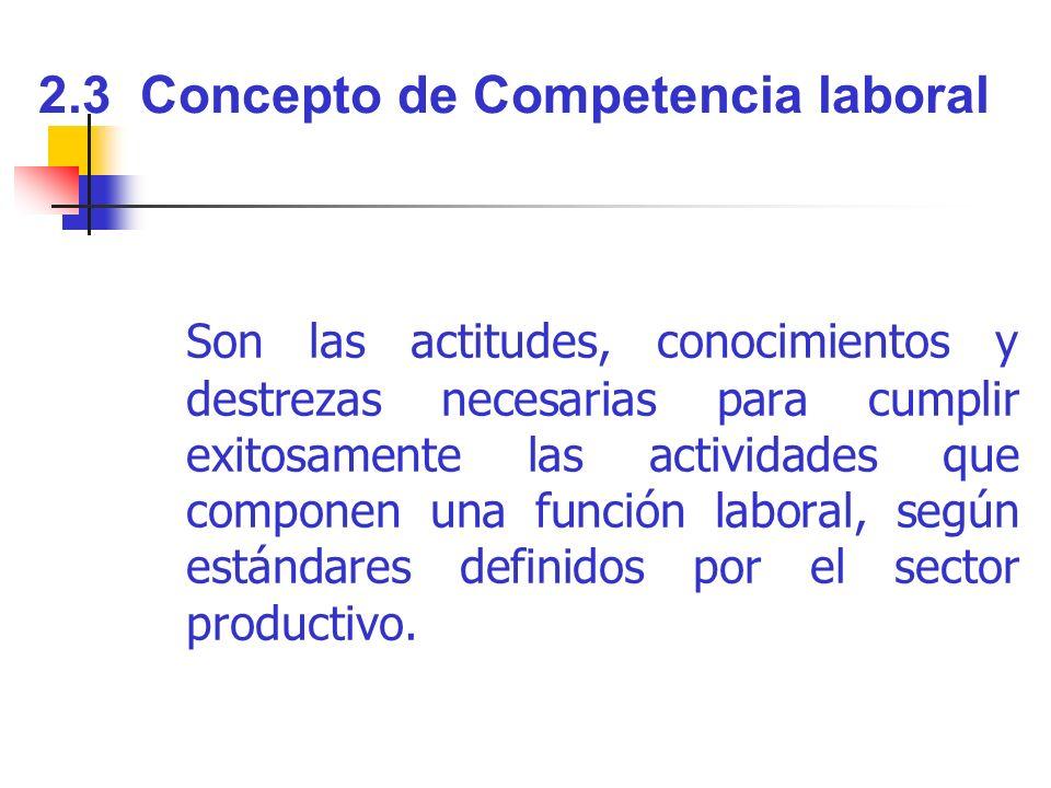2.3 Concepto de Competencia laboral Son las actitudes, conocimientos y destrezas necesarias para cumplir exitosamente las actividades que componen una