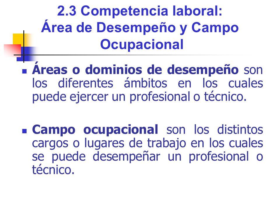 2.3 Competencia laboral: Área de Desempeño y Campo Ocupacional Áreas o dominios de desempeño son los diferentes ámbitos en los cuales puede ejercer un
