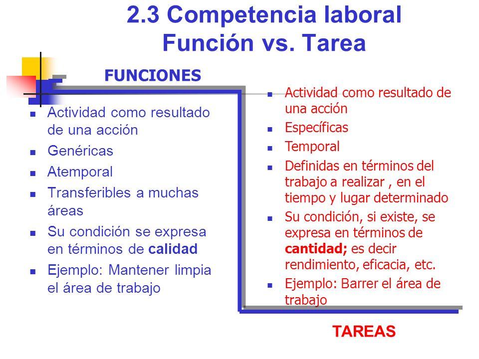 Actividad como resultado de una acción Genéricas Atemporal Transferibles a muchas áreas Su condición se expresa en términos de calidad Ejemplo: Manten