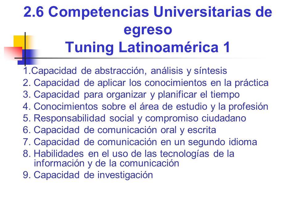 2.6 Competencias Universitarias de egreso Tuning Latinoamérica 1 1.Capacidad de abstracción, análisis y síntesis 2. Capacidad de aplicar los conocimie
