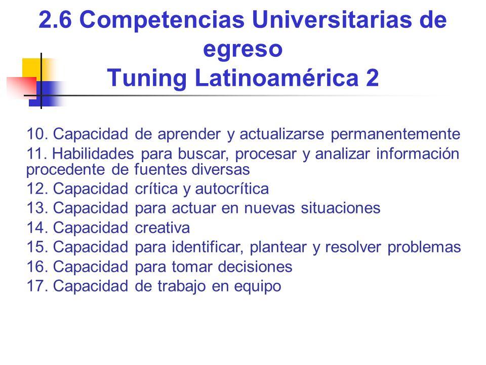 2.6 Competencias Universitarias de egreso Tuning Latinoamérica 2 10. Capacidad de aprender y actualizarse permanentemente 11. Habilidades para buscar,