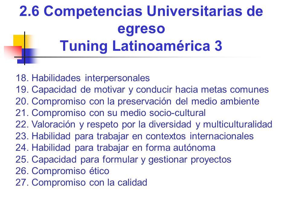 2.6 Competencias Universitarias de egreso Tuning Latinoamérica 3 18. Habilidades interpersonales 19. Capacidad de motivar y conducir hacia metas comun