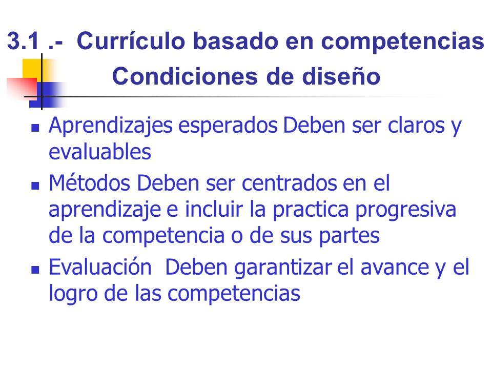3.1.- Currículo basado en competencias Condiciones de diseño Aprendizajes esperados Deben ser claros y evaluables Métodos Deben ser centrados en el ap
