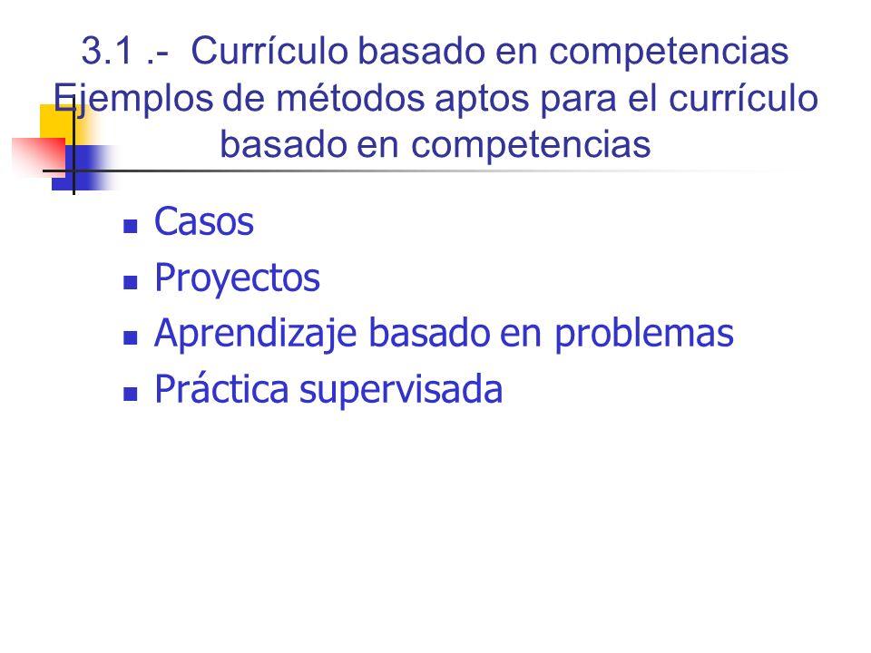 3.1.- Currículo basado en competencias Ejemplos de métodos aptos para el currículo basado en competencias Casos Proyectos Aprendizaje basado en proble