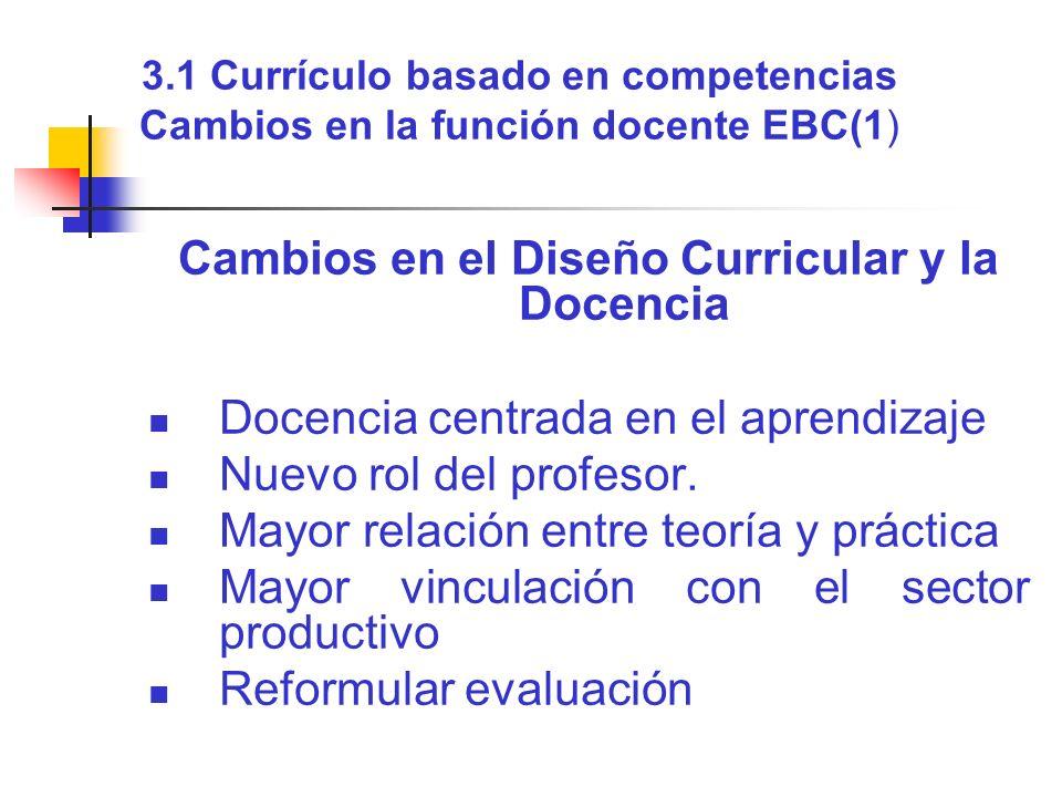 3.1 Currículo basado en competencias Cambios en la función docente EBC(1) Cambios en el Diseño Curricular y la Docencia Docencia centrada en el aprend