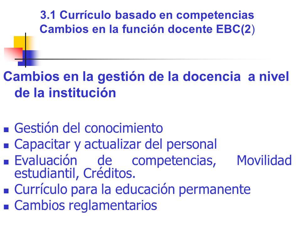 3.1 Currículo basado en competencias Cambios en la función docente EBC(2) Cambios en la gestión de la docencia a nivel de la institución Gestión del c