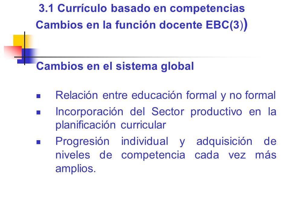 3.1 Currículo basado en competencias Cambios en la función docente EBC(3) ) Cambios en el sistema global Relación entre educación formal y no formal I