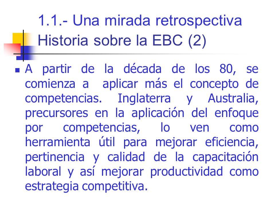 1.1.- Una mirada retrospectiva Historia sobre la EBC (2) A partir de la década de los 80, se comienza a aplicar más el concepto de competencias. Ingla
