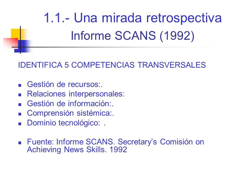 1.1.- Una mirada retrospectiva Informe SCANS (1992) IDENTIFICA 5 COMPETENCIAS TRANSVERSALES Gestión de recursos:. Relaciones interpersonales: Gestión