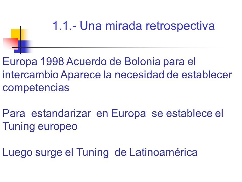 1.1.- Una mirada retrospectiva Europa 1998 Acuerdo de Bolonia para el intercambio Aparece la necesidad de establecer competencias Para estandarizar en