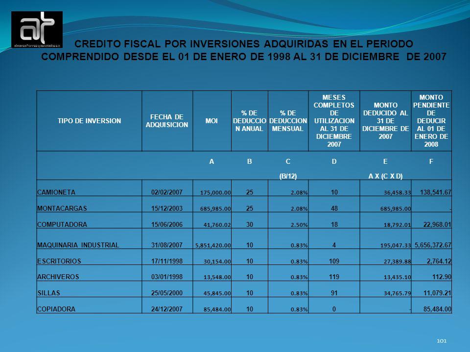 101 CREDITO FISCAL POR INVERSIONES ADQUIRIDAS EN EL PERIODO COMPRENDIDO DESDE EL 01 DE ENERO DE 1998 AL 31 DE DICIEMBRE DE 2007 TIPO DE INVERSION FECH