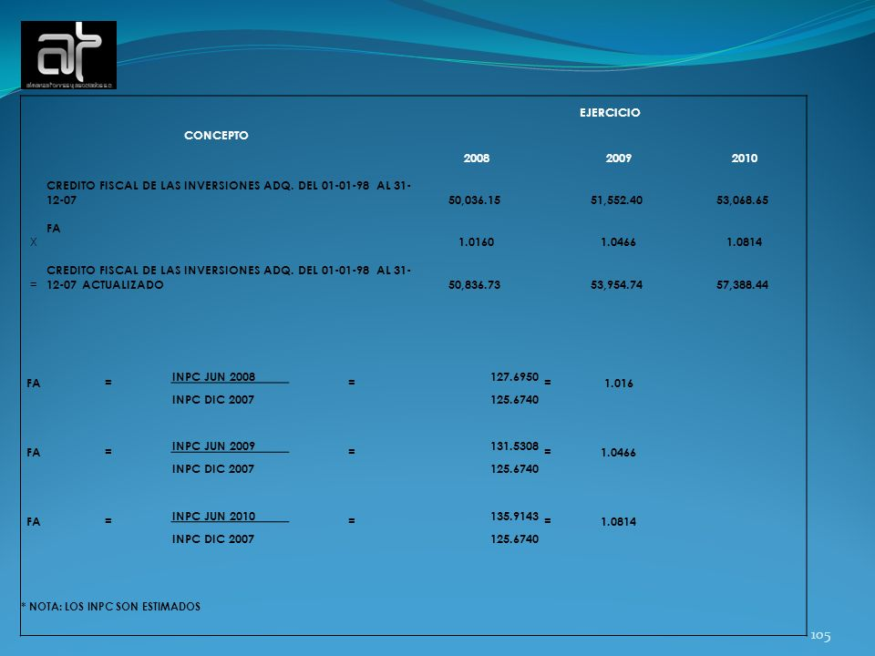 105 EJERCICIO CONCEPTO 200820092010 CREDITO FISCAL DE LAS INVERSIONES ADQ. DEL 01-01-98 AL 31- 12-07 50,036.15 51,552.40 53,068.65 X FA 1.01601.04661.