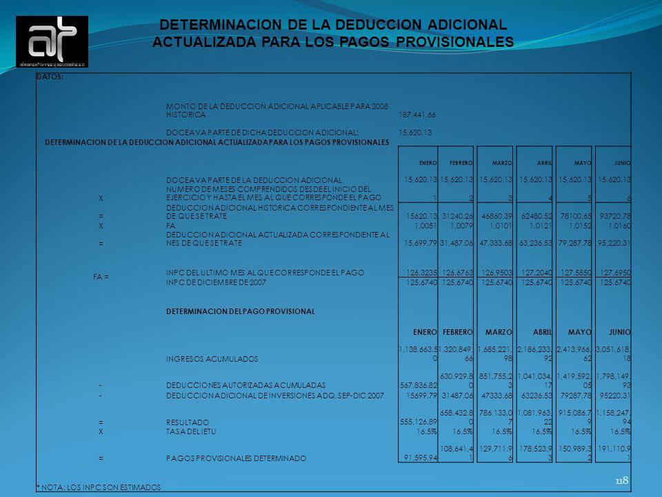 118 DETERMINACION DE LA DEDUCCION ADICIONAL ACTUALIZADA PARA LOS PAGOS PROVISIONALES DATOS: MONTO DE LA DEDUCCION ADICIONAL APLICABLE PARA 2008 HISTOR
