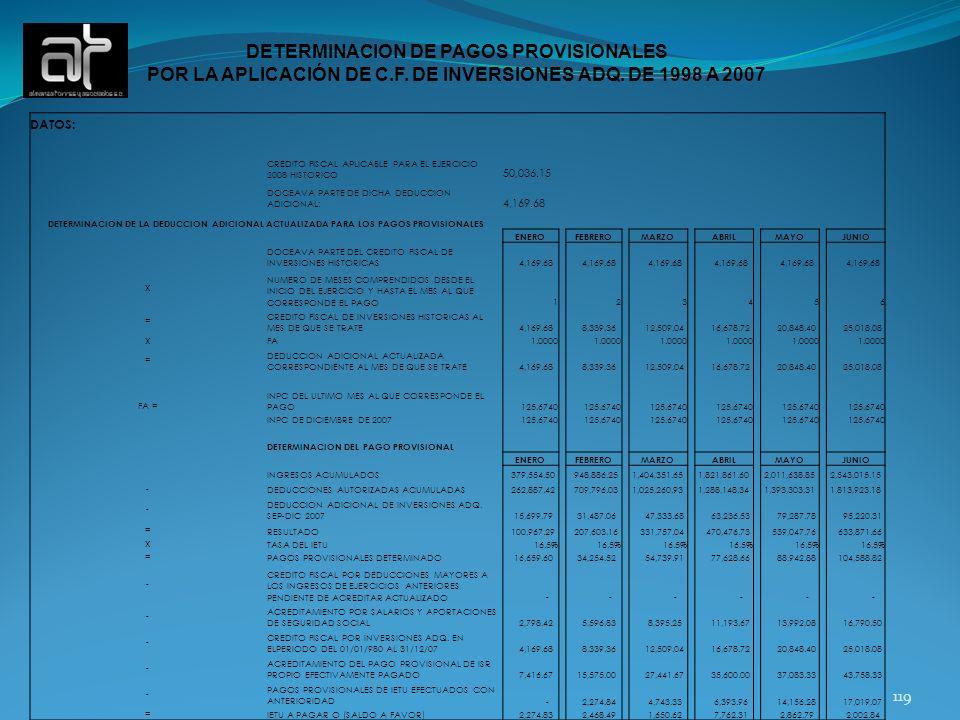119 DETERMINACION DE PAGOS PROVISIONALES POR LA APLICACIÓN DE C.F. DE INVERSIONES ADQ. DE 1998 A 2007 DATOS: CREDITO FISCAL APLICABLE PARA EL EJERCICI