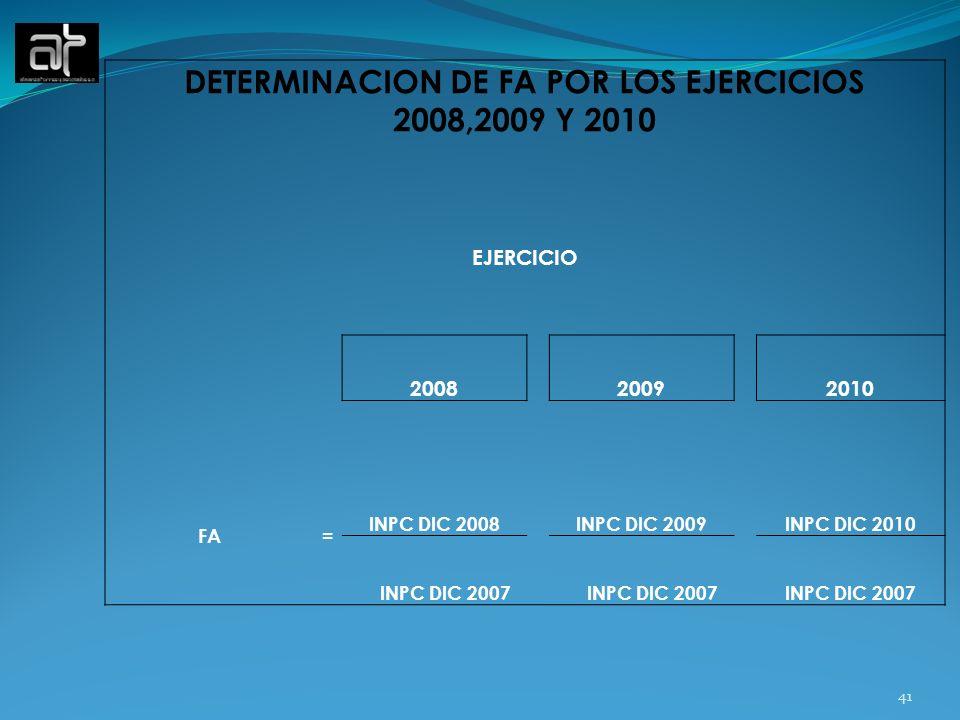 41 DETERMINACION DE FA POR LOS EJERCICIOS 2008,2009 Y 2010 EJERCICIO 200820092010 FA= INPC DIC 2008INPC DIC 2009INPC DIC 2010 INPC DIC 2007
