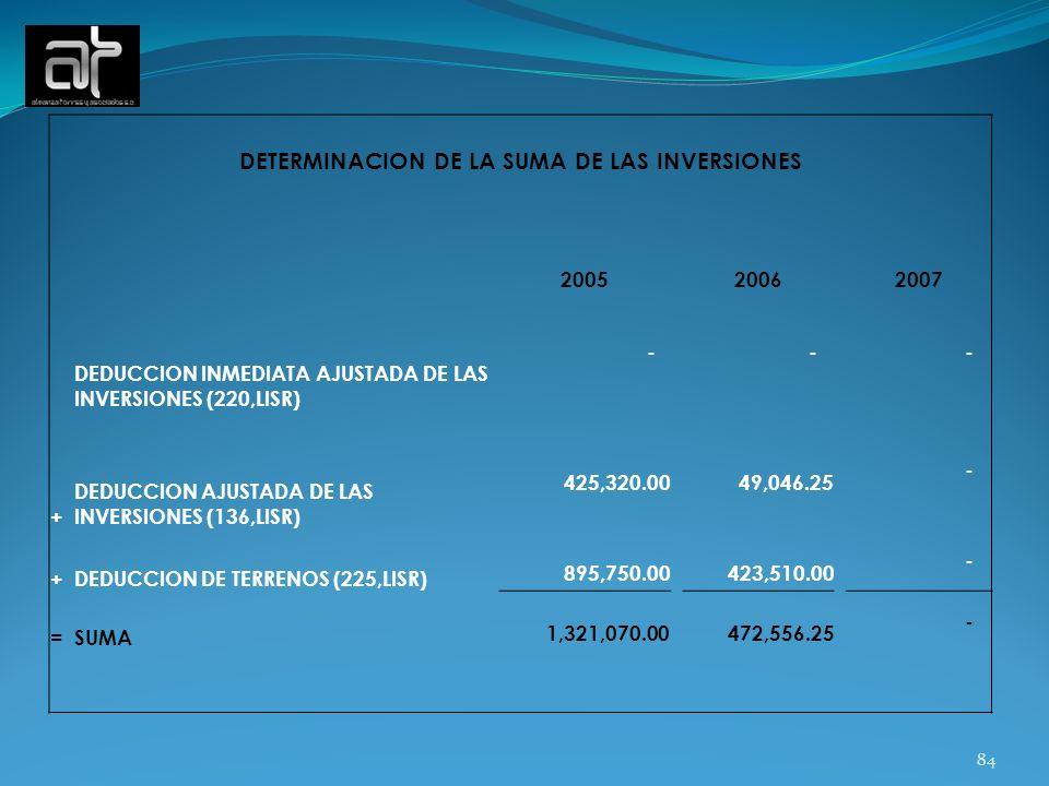 84 DETERMINACION DE LA SUMA DE LAS INVERSIONES 200520062007 DEDUCCION INMEDIATA AJUSTADA DE LAS INVERSIONES (220,LISR) - - - + DEDUCCION AJUSTADA DE L