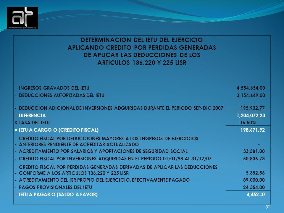 91 DETERMINACION DEL IETU DEL EJERCICIO APLICANDO CREDITO POR PERDIDAS GENERADAS DE APLICAR LAS DEDUCCIONES DE LOS ARTICULOS 136,220 Y 225 LISR INGRES
