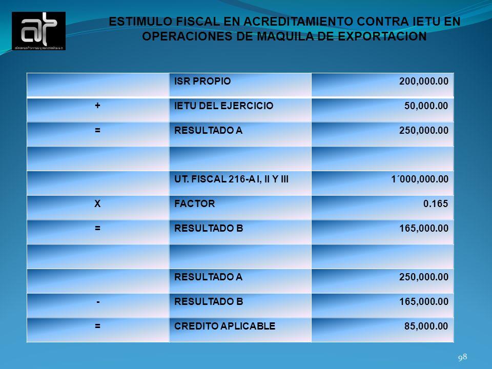 98 ESTIMULO FISCAL EN ACREDITAMIENTO CONTRA IETU EN OPERACIONES DE MAQUILA DE EXPORTACION ISR PROPIO200,000.00 +IETU DEL EJERCICIO50,000.00 =RESULTADO