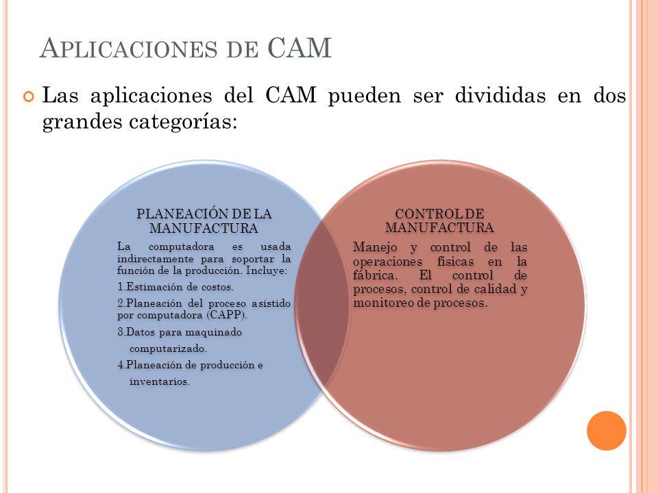 A PLICACIONES DE CAM Las aplicaciones del CAM pueden ser divididas en dos grandes categorías: PLANEACIÓN DE LA MANUFACTURA La computadora es usada ind