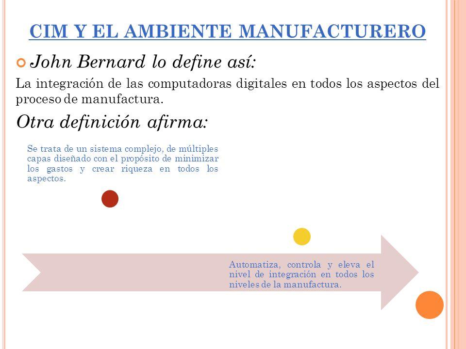 CIM Y EL AMBIENTE MANUFACTURERO John Bernard lo define así: La integración de las computadoras digitales en todos los aspectos del proceso de manufact