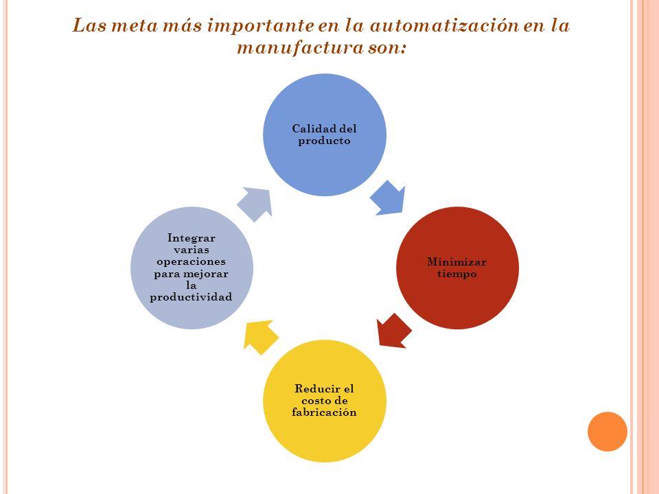 Las meta más importante en la automatización en la manufactura son: Calidad del producto Minimizar tiempo Reducir el costo de fabricación Integrar var