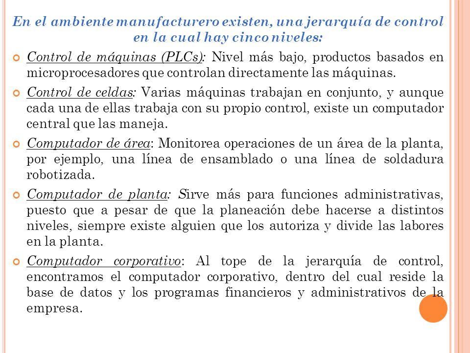 En el ambiente manufacturero existen, una jerarquía de control en la cual hay cinco niveles: Control de máquinas (PLCs): Nivel más bajo, productos bas
