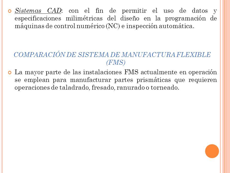 Sistemas CAD : con el fin de permitir el uso de datos y especificaciones milimétricas del diseño en la programación de máquinas de control numérico (N