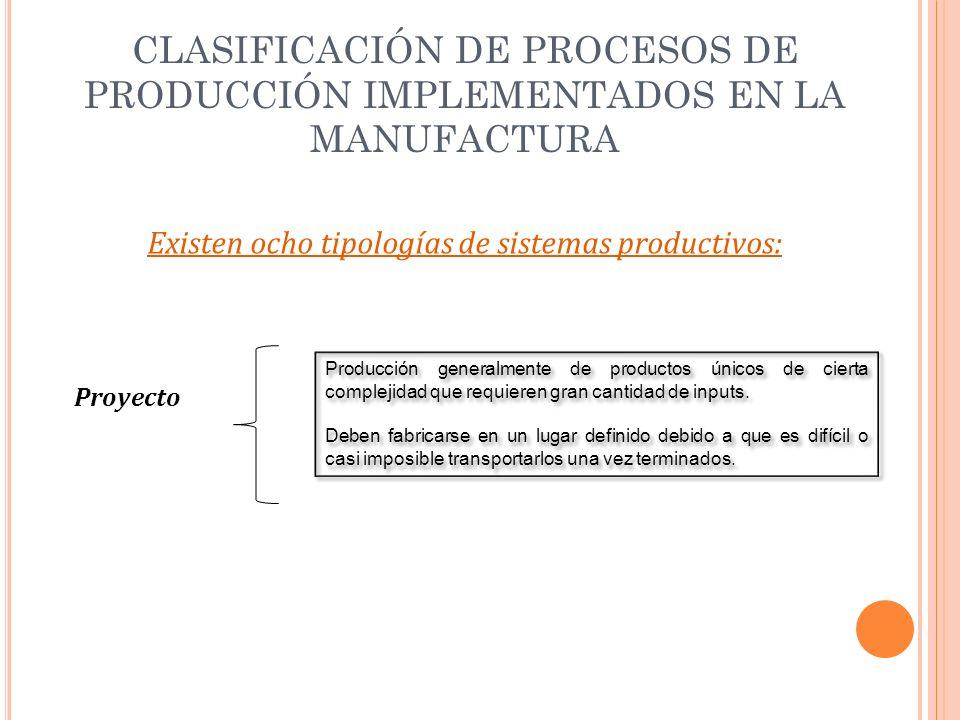 CLASIFICACIÓN DE PROCESOS DE PRODUCCIÓN IMPLEMENTADOS EN LA MANUFACTURA Existen ocho tipologías de sistemas productivos: Proyecto Producción generalme