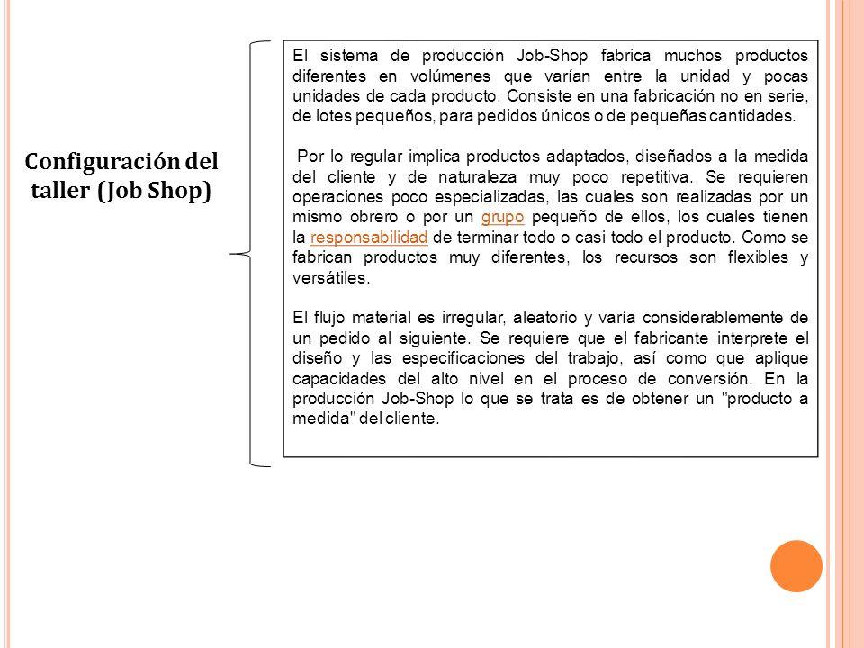 El sistema de producción Job-Shop fabrica muchos productos diferentes en volúmenes que varían entre la unidad y pocas unidades de cada producto. Consi