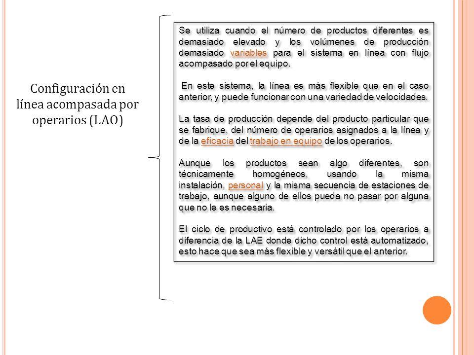 Configuración en línea acompasada por operarios (LAO) Se utiliza cuando el número de productos diferentes es demasiado elevado y los volúmenes de prod