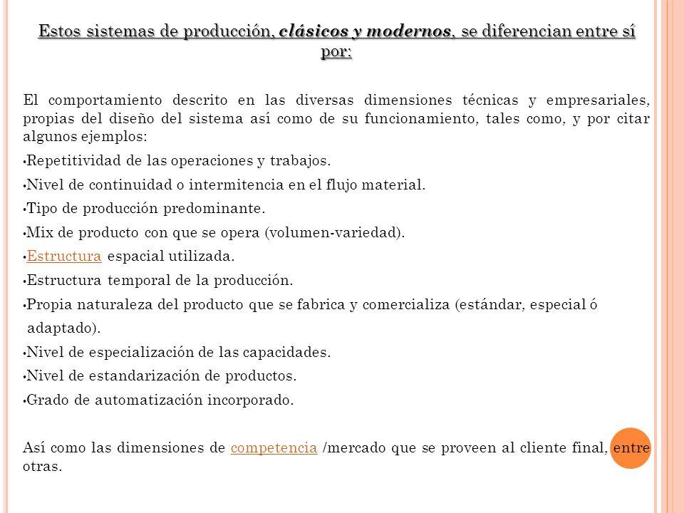 Estos sistemas de producción, clásicos y modernos, se diferencian entre sí por: El comportamiento descrito en las diversas dimensiones técnicas y empr