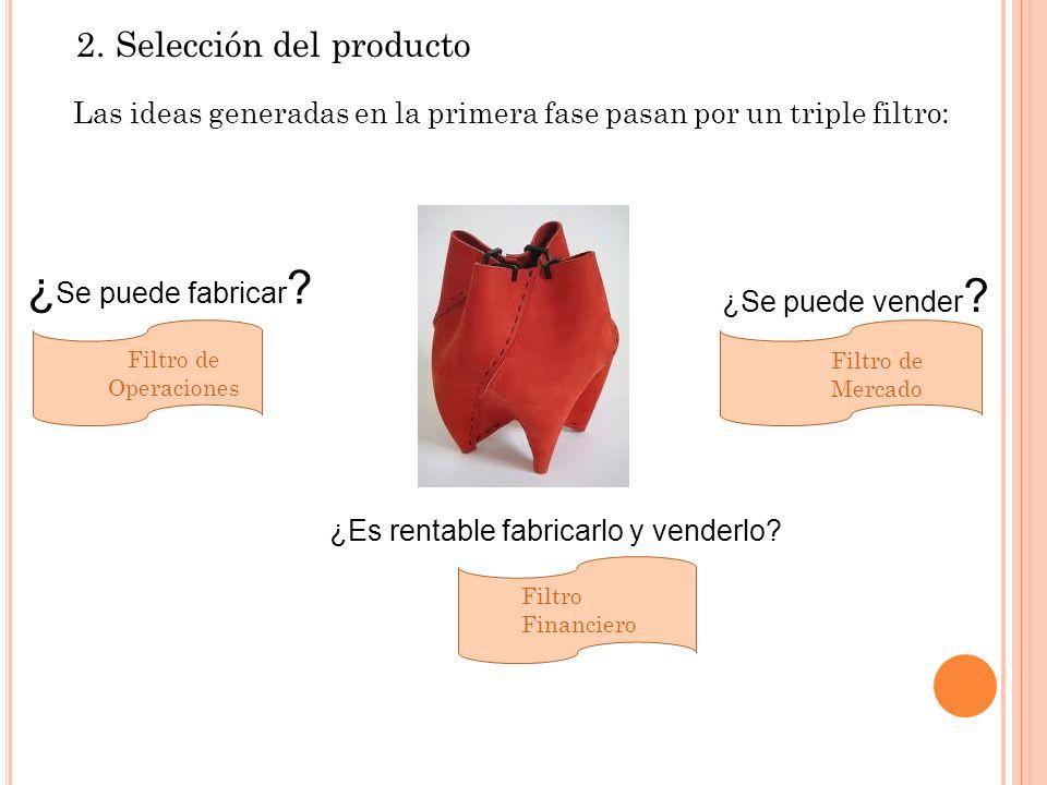2. Selección del producto Las ideas generadas en la primera fase pasan por un triple filtro: ¿ Se puede fabricar ? ¿Se puede vender ? ¿Es rentable fab