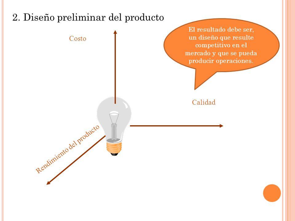 2. Diseño preliminar del producto Calidad Costo Rendimiento del producto El resultado debe ser, un diseño que resulte competitivo en el mercado y que