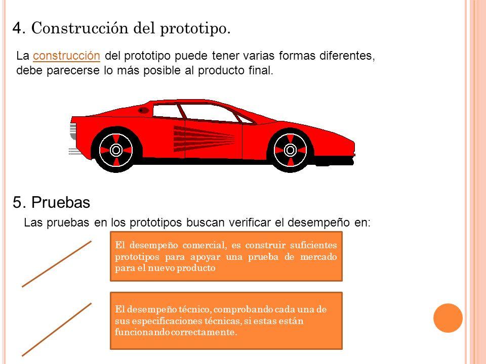 4. Construcción del prototipo. La construcción del prototipo puede tener varias formas diferentes, debe parecerse lo más posible al producto final.con