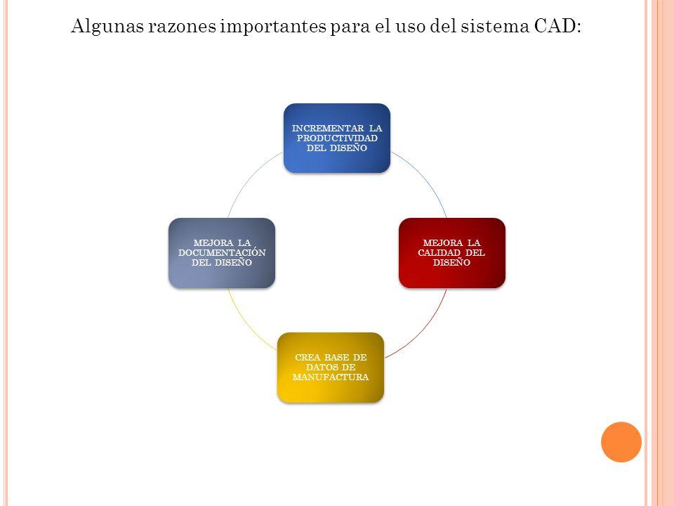 Algunas razones importantes para el uso del sistema CAD: INCREMENTAR LA PRODUCTIVIDAD DEL DISEÑO MEJORA LA CALIDAD DEL DISEÑO CREA BASE DE DATOS DE MA
