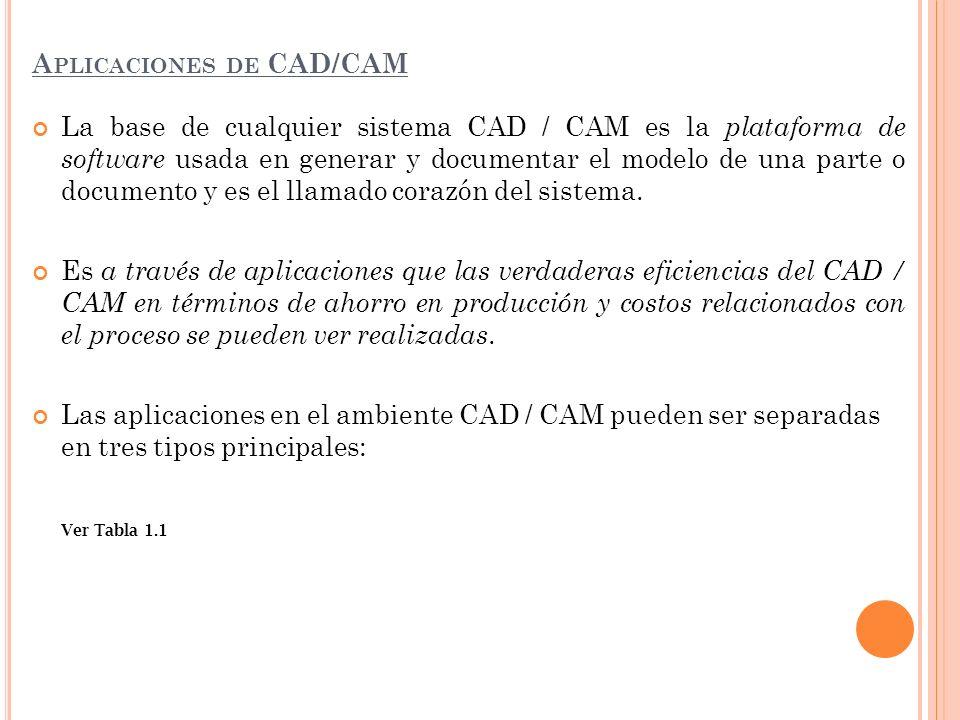 A PLICACIONES DE CAD/CAM La base de cualquier sistema CAD / CAM es la plataforma de software usada en generar y documentar el modelo de una parte o do