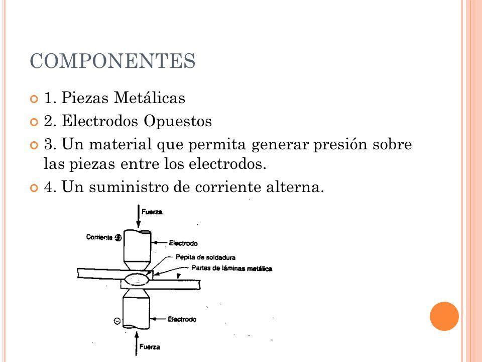 T IPOS : SOLDADURA DE PUNTOS DE RODILLO: la corriente de soldadura permanece constante, por lo que se produce una costura de soldadura de manera constante.