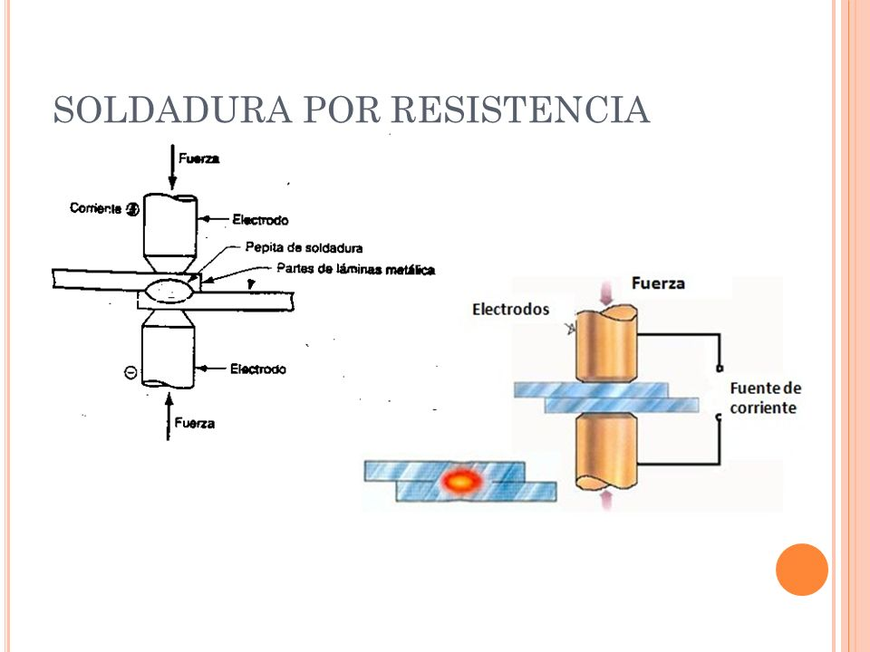 T IPOS : SOLDADURA DE ALAMBRE TRANSVERSAL: se usa para fabricar productos de alambres soldado, como rejas y carritos de supermercado.