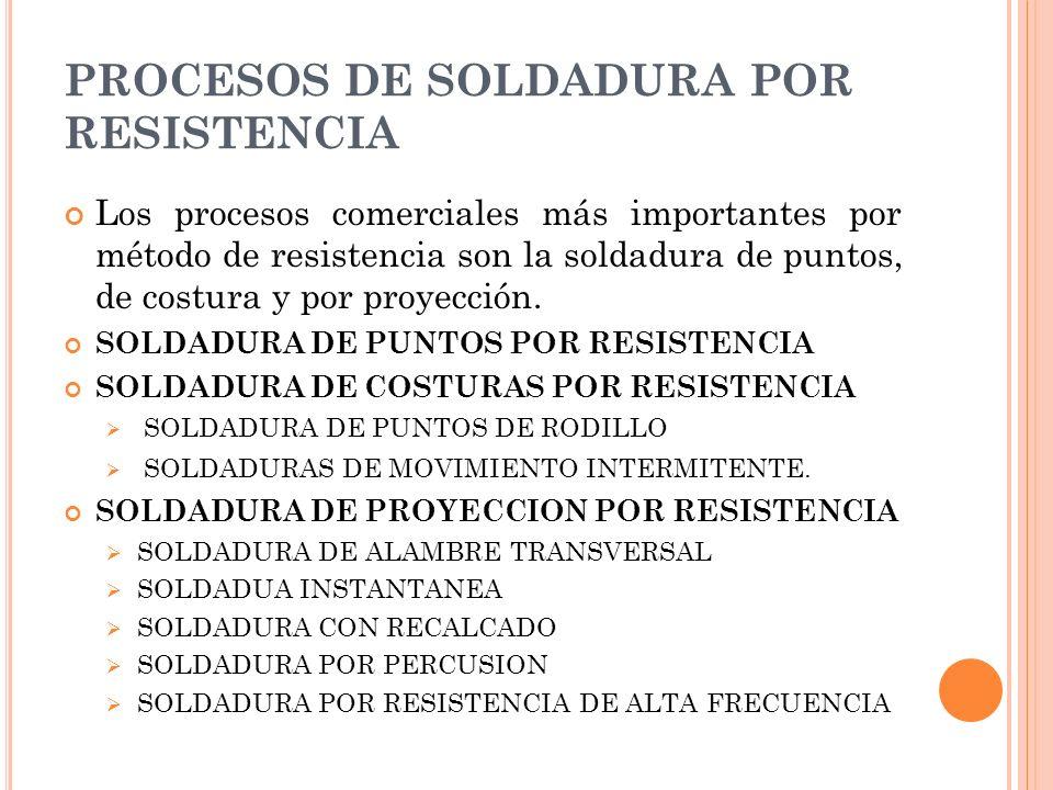 SOLDADURA DE PUNTOS POR RESISTENCIA Es de los tres métodos el más utilizado.