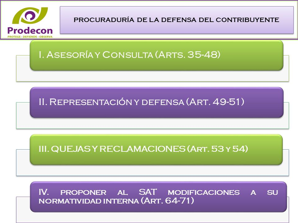 PROCURADURÍA DE LA DEFENSA DEL CONTRIBUYENTE I. Asesoría y Consulta (Arts.