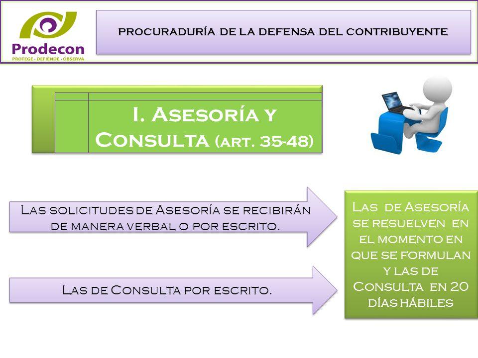 PROCURADURÍA DE LA DEFENSA DEL CONTRIBUYENTE I. Asesoría y Consulta (art.