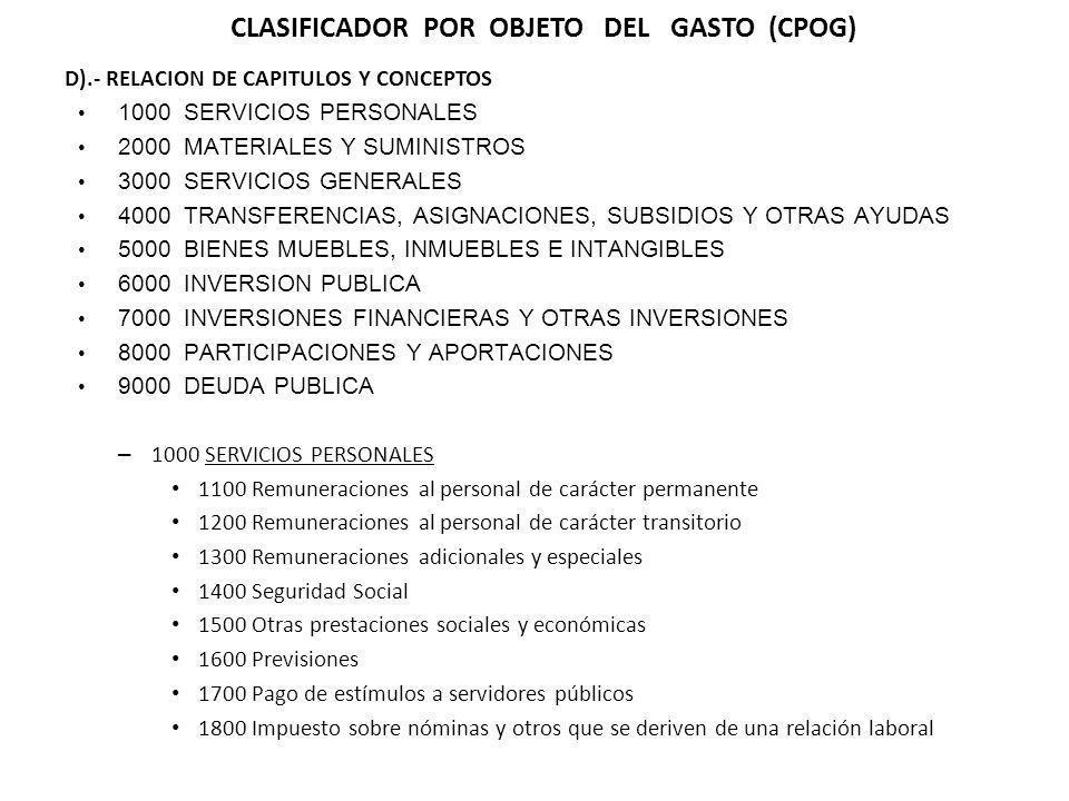 D).- RELACION DE CAPITULOS Y CONCEPTOS 1000 SERVICIOS PERSONALES 2000 MATERIALES Y SUMINISTROS 3000 SERVICIOS GENERALES 4000 TRANSFERENCIAS, ASIGNACIO