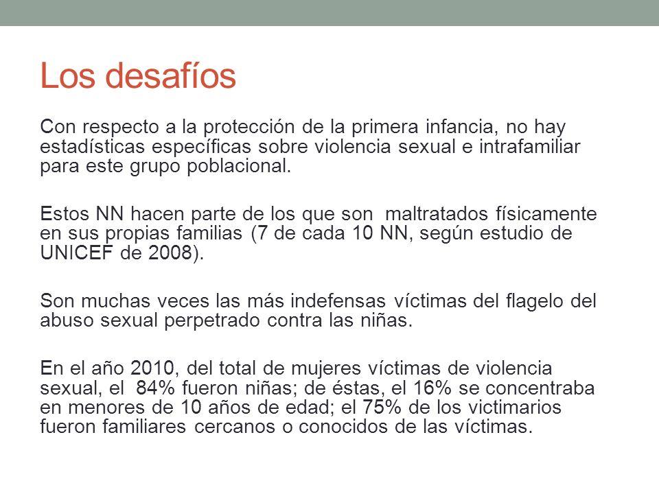 Los desafíos Con respecto a la protección de la primera infancia, no hay estadísticas específicas sobre violencia sexual e intrafamiliar para este gru