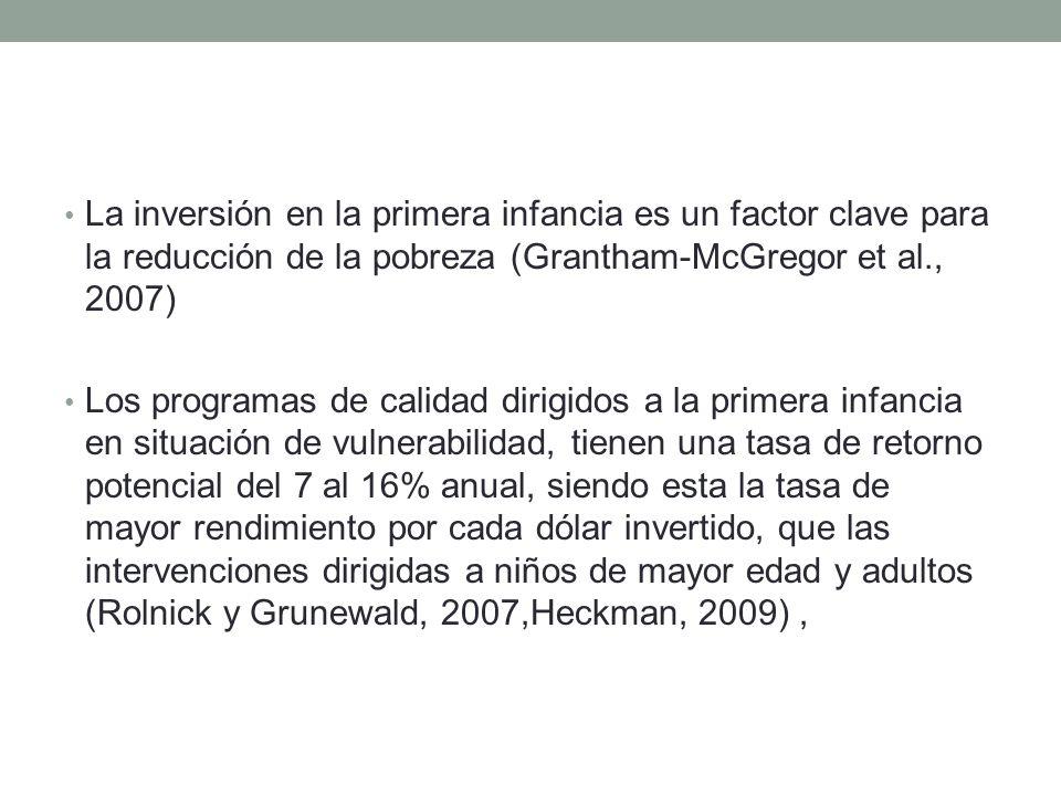 La inversión en la primera infancia es un factor clave para la reducción de la pobreza (Grantham-McGregor et al., 2007) Los programas de calidad dirig
