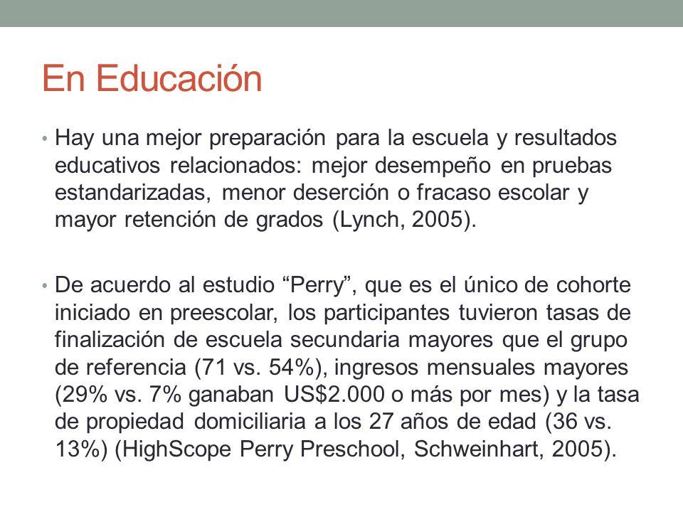 En Educación Hay una mejor preparación para la escuela y resultados educativos relacionados: mejor desempeño en pruebas estandarizadas, menor deserció