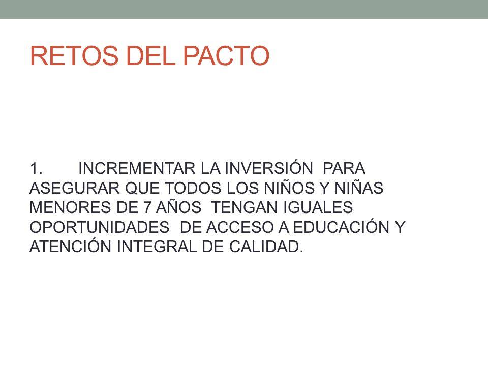 RETOS DEL PACTO 1.INCREMENTAR LA INVERSIÓN PARA ASEGURAR QUE TODOS LOS NIÑOS Y NIÑAS MENORES DE 7 AÑOS TENGAN IGUALES OPORTUNIDADES DE ACCESO A EDUCAC