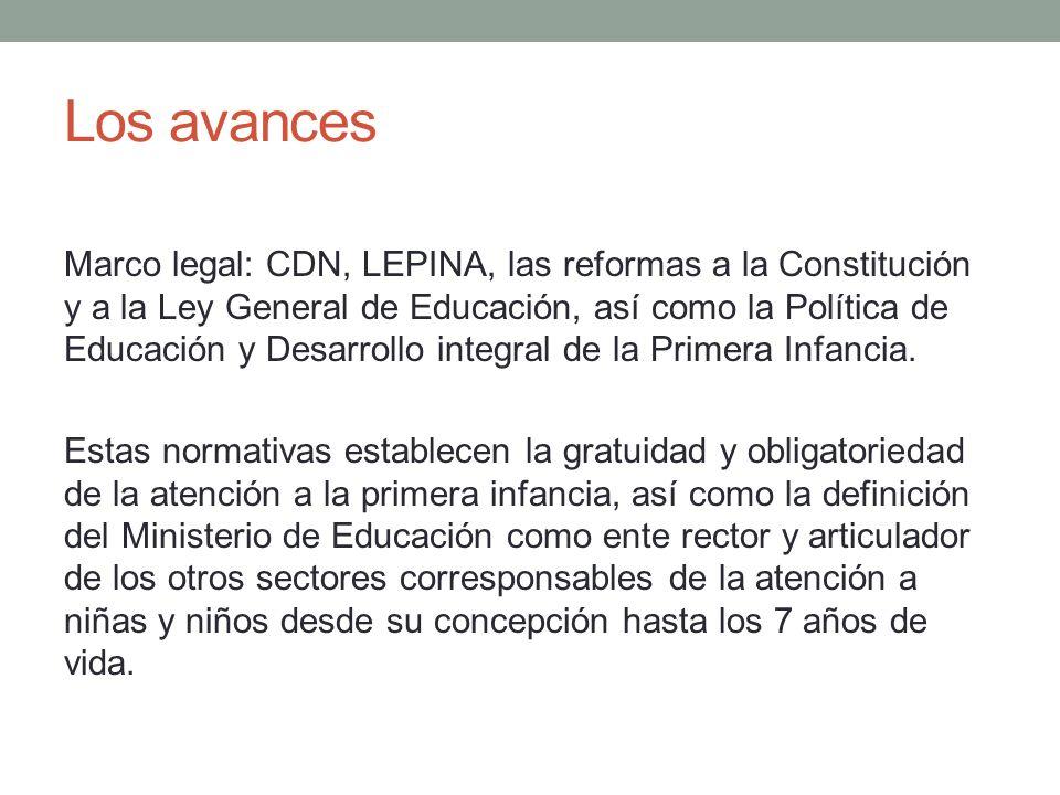 Los avances Marco legal: CDN, LEPINA, las reformas a la Constitución y a la Ley General de Educación, así como la Política de Educación y Desarrollo i