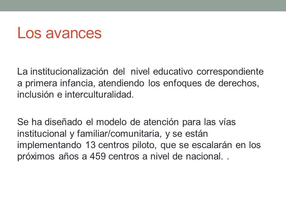 Los avances La institucionalización del nivel educativo correspondiente a primera infancia, atendiendo los enfoques de derechos, inclusión e intercult