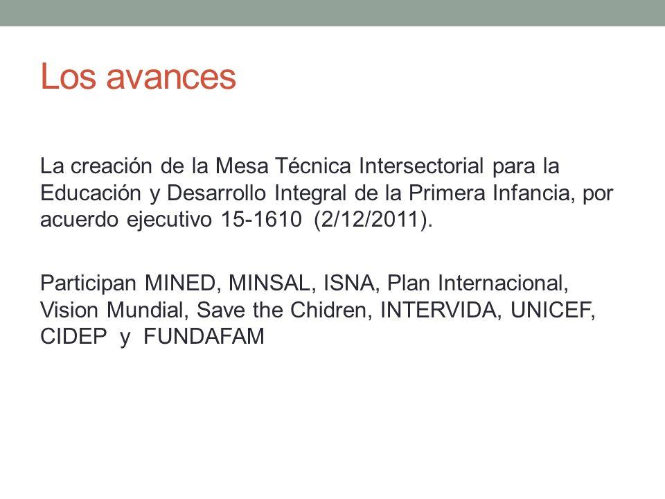 Los avances La creación de la Mesa Técnica Intersectorial para la Educación y Desarrollo Integral de la Primera Infancia, por acuerdo ejecutivo 15-161