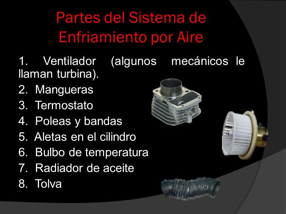 Partes del Sistema de Enfriamiento por Aire 1. Ventilador (algunos mecánicos le llaman turbina). 2. Mangueras 3. Termostato 4. Poleas y bandas 5. Alet